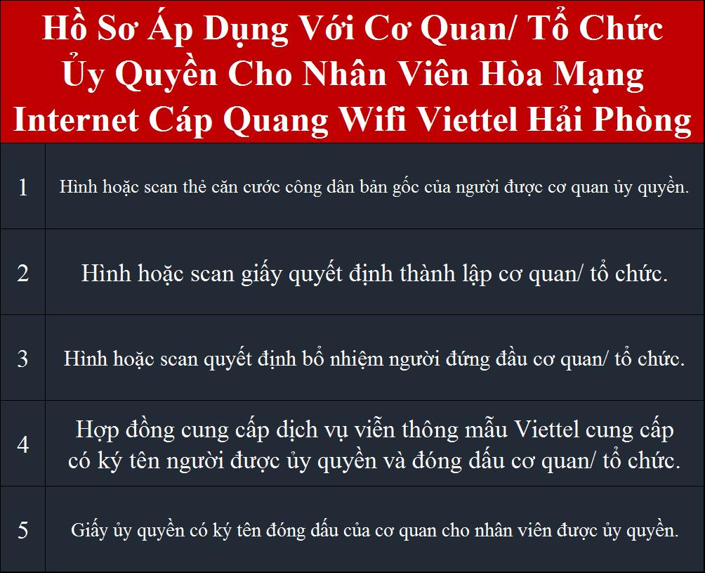 Lắp mạng internet cáp quang wifi Viettel Hải An Hải Phòng