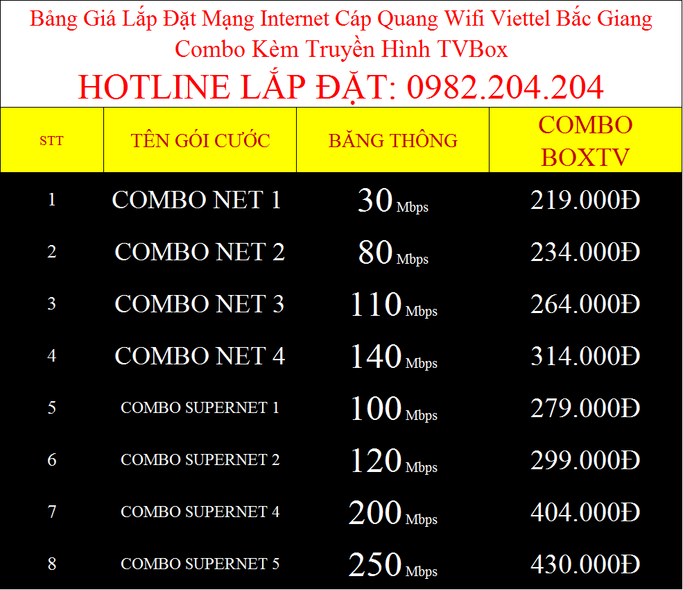 Lắp wifi Viettel Bắc Giang
