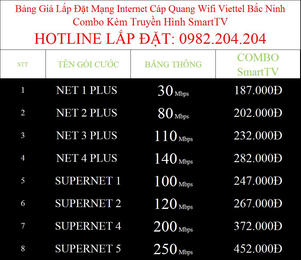 Lắp wifi Viettel Bắc Ninh