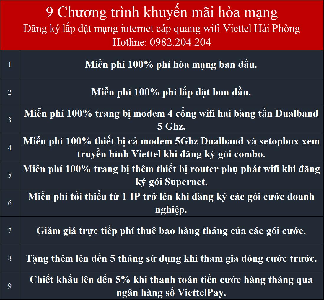 Ưu đãi Đăng ký wifi Viettel Lê Chân Hải Phòng