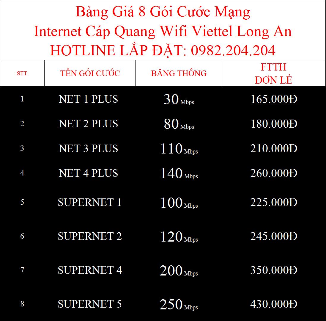 Bảng Giá Các Gói Cước Mạng Internet Cáp Quang Wifi Viettel Long An 2021