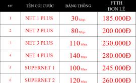 Bảng Giá Các Gói Cước Mạng Internet Cáp Quang Wifi Viettel Quận 6 HCM 2021 Mới