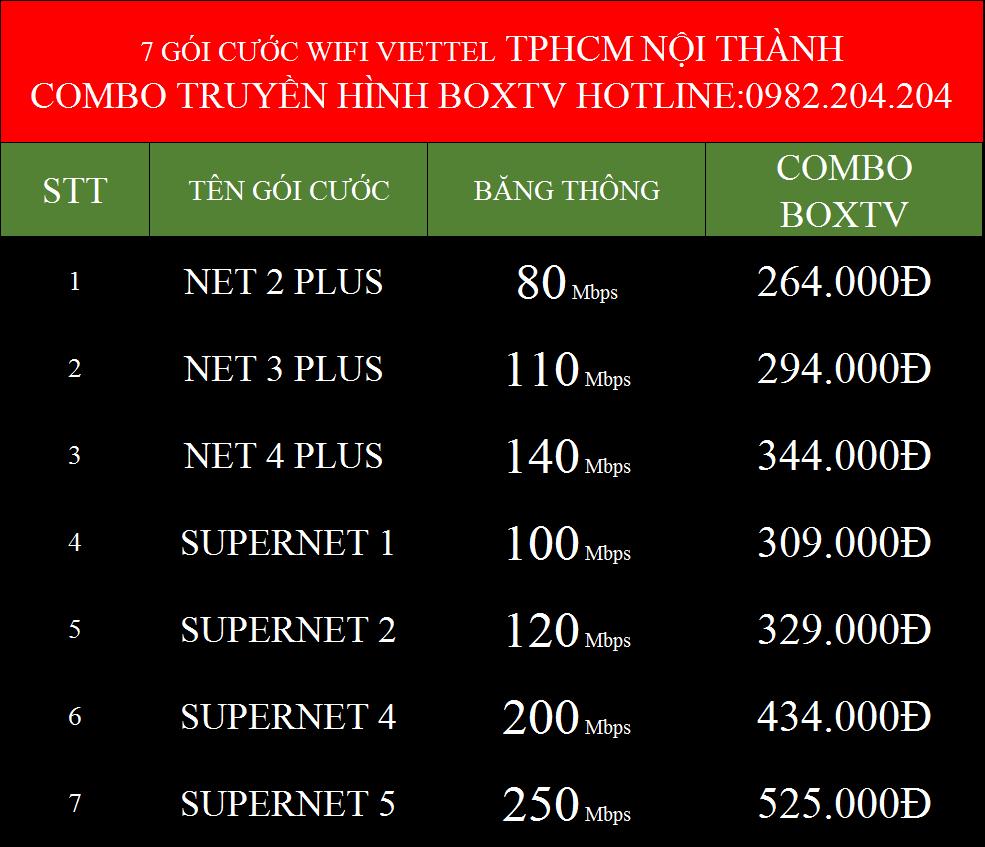Bảng giá các gói cước internet cáp quang wifi Viettel TPHCM