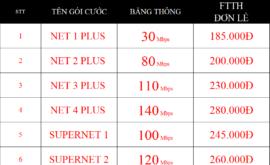 Cập Nhật 8 Gói Cước Internet Cáp Quang Wifi Viettel TPHCM 2021 Mới