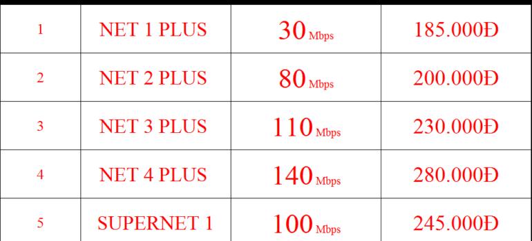 Cập Nhật 8 Gói Cước Internet Cáp Quang Wifi Viettel TPHCM 2021