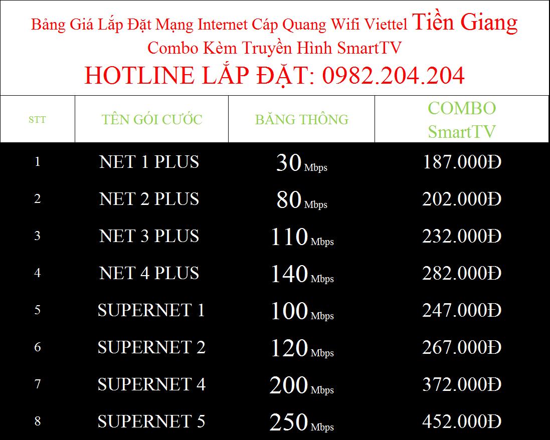 Đăng ký wifi Viettel Tiền Giang