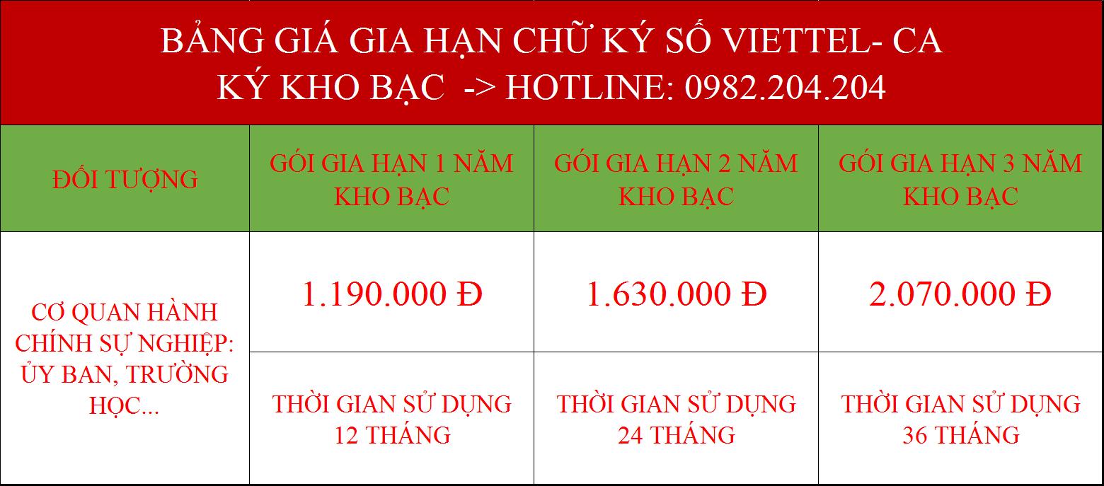 Gia Hạn Chữ ký số Viettel Tuyên Quang kho bạc