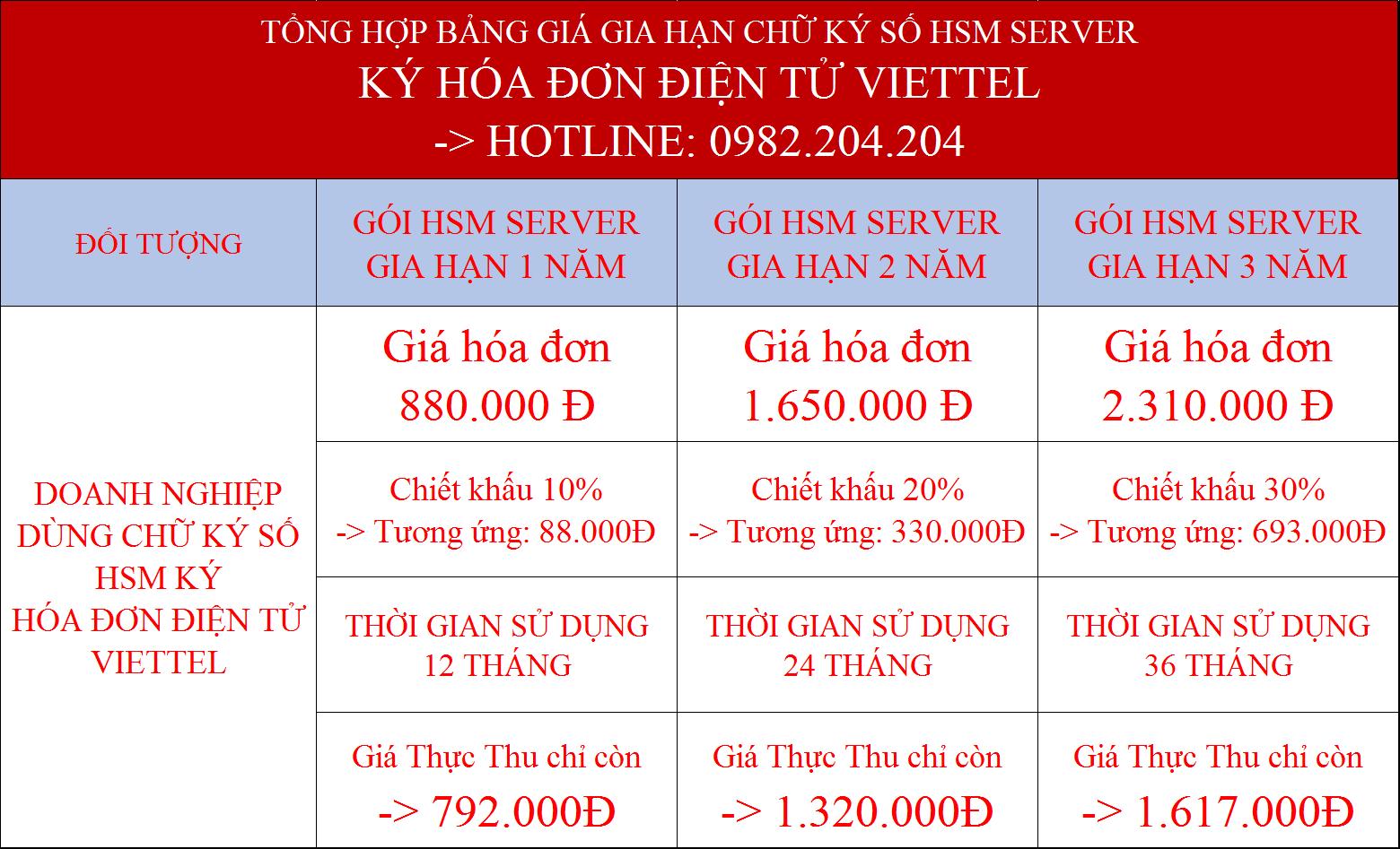 Gia hạn chữ ký số HSM Ký Hóa Đơn Điện Tử Viettel Tuyên Quang
