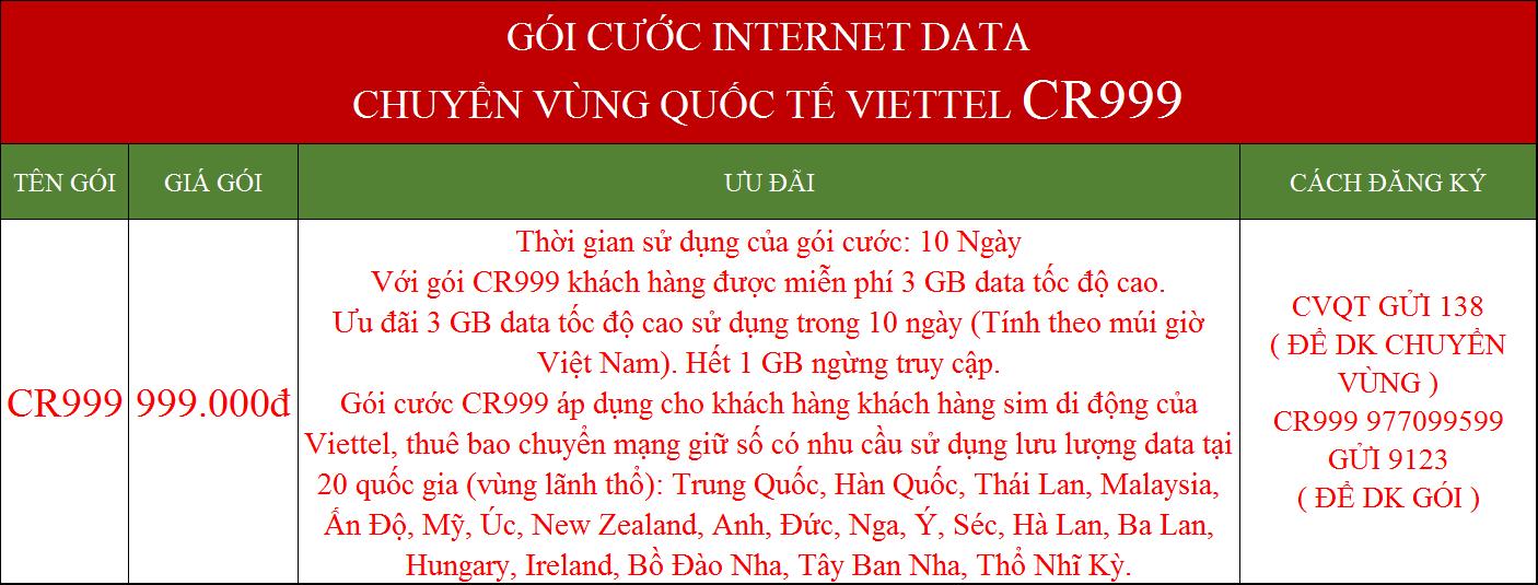 Gói cước internet data Viettel chuyển vùng quốc tế CR999