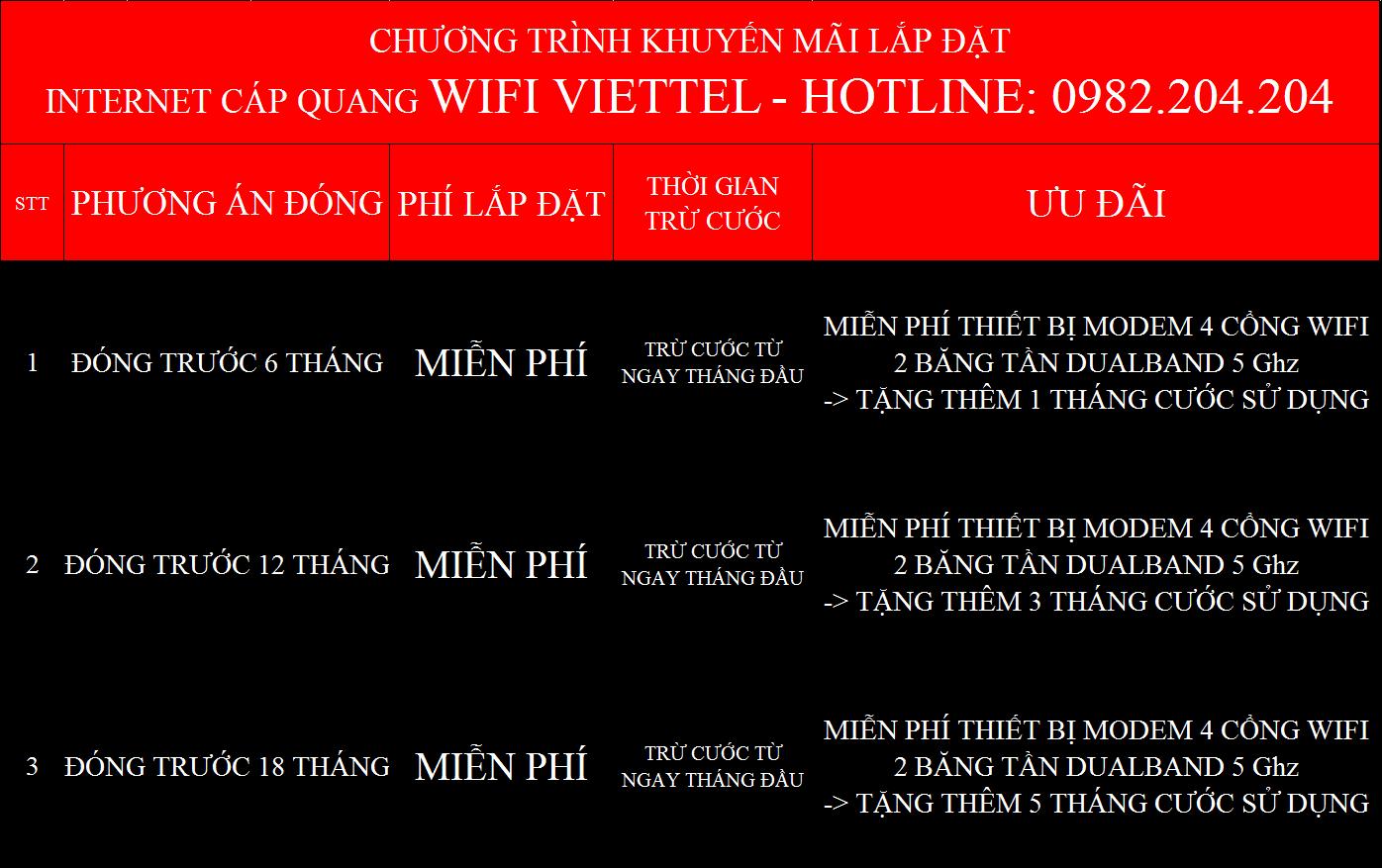 Khuyến mãi internet wifi Viettel Quận 3 TPHCM