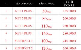 Khuyến Mãi Lắp Đặt Mạng Internet Cáp Quang Wifi Viettel Quận 5 TPHCM 2021 Mới