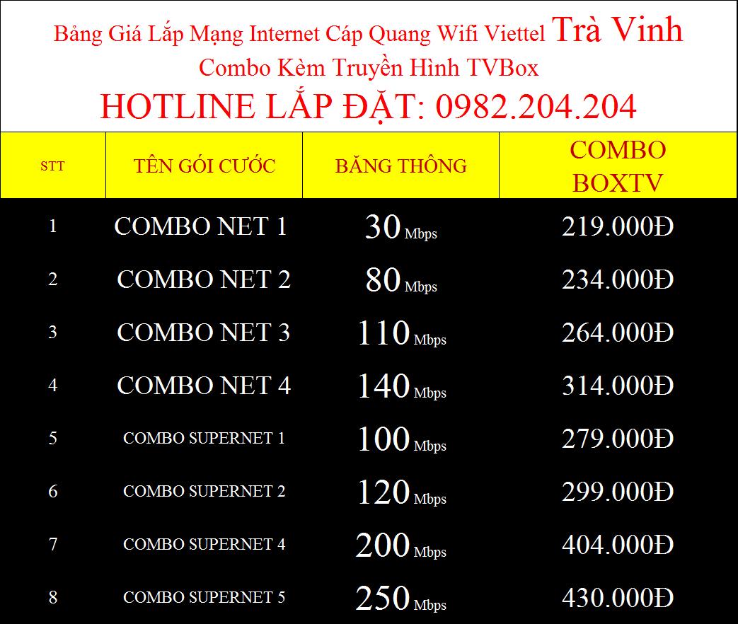 Lắp internet Viettel Trà Vinh