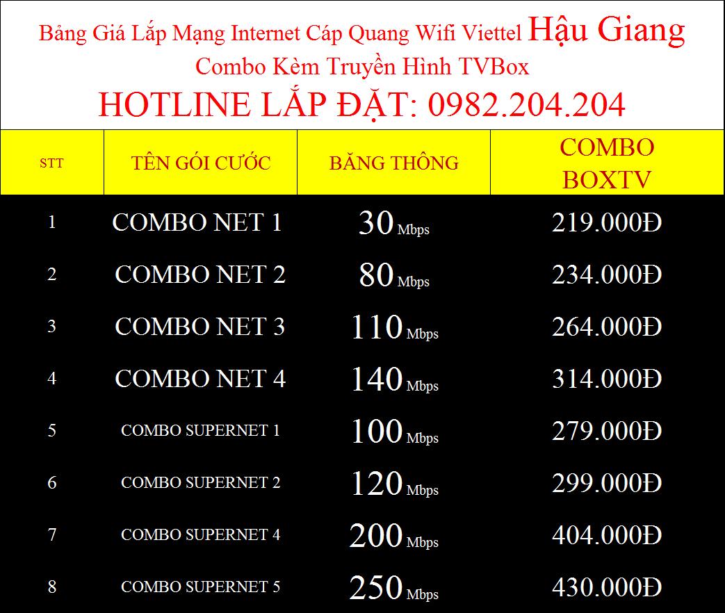 Lắp wifi Viettel Hậu Giang