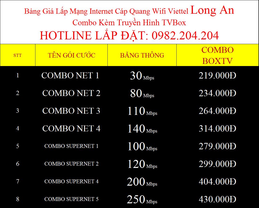 Lắp wifi Viettel Long An