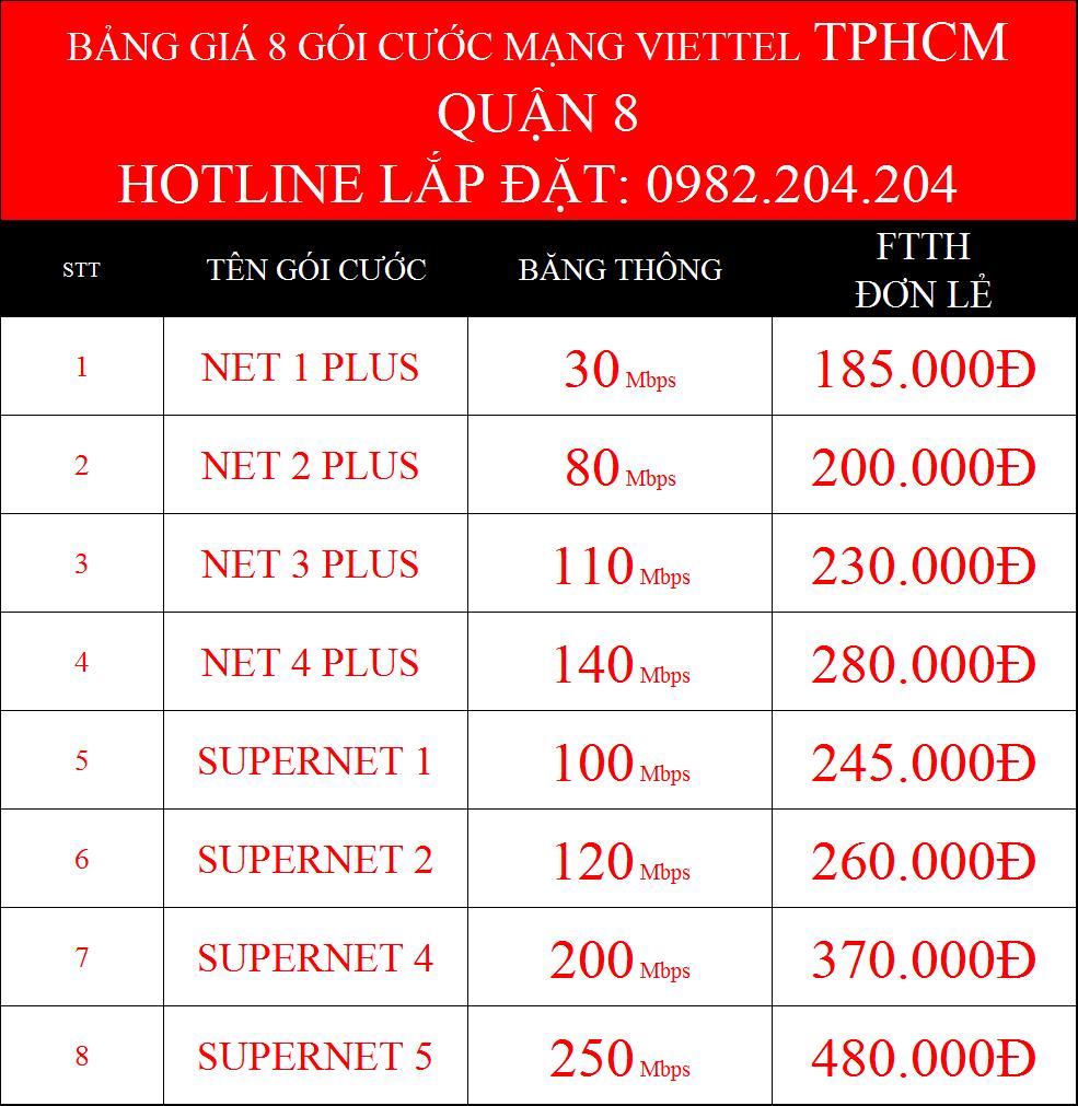 Bảng Giá Các Gói Cước Mạng Internet FTTH Cáp Quang Wifi Viettel Quận 8 TPHCM 2021