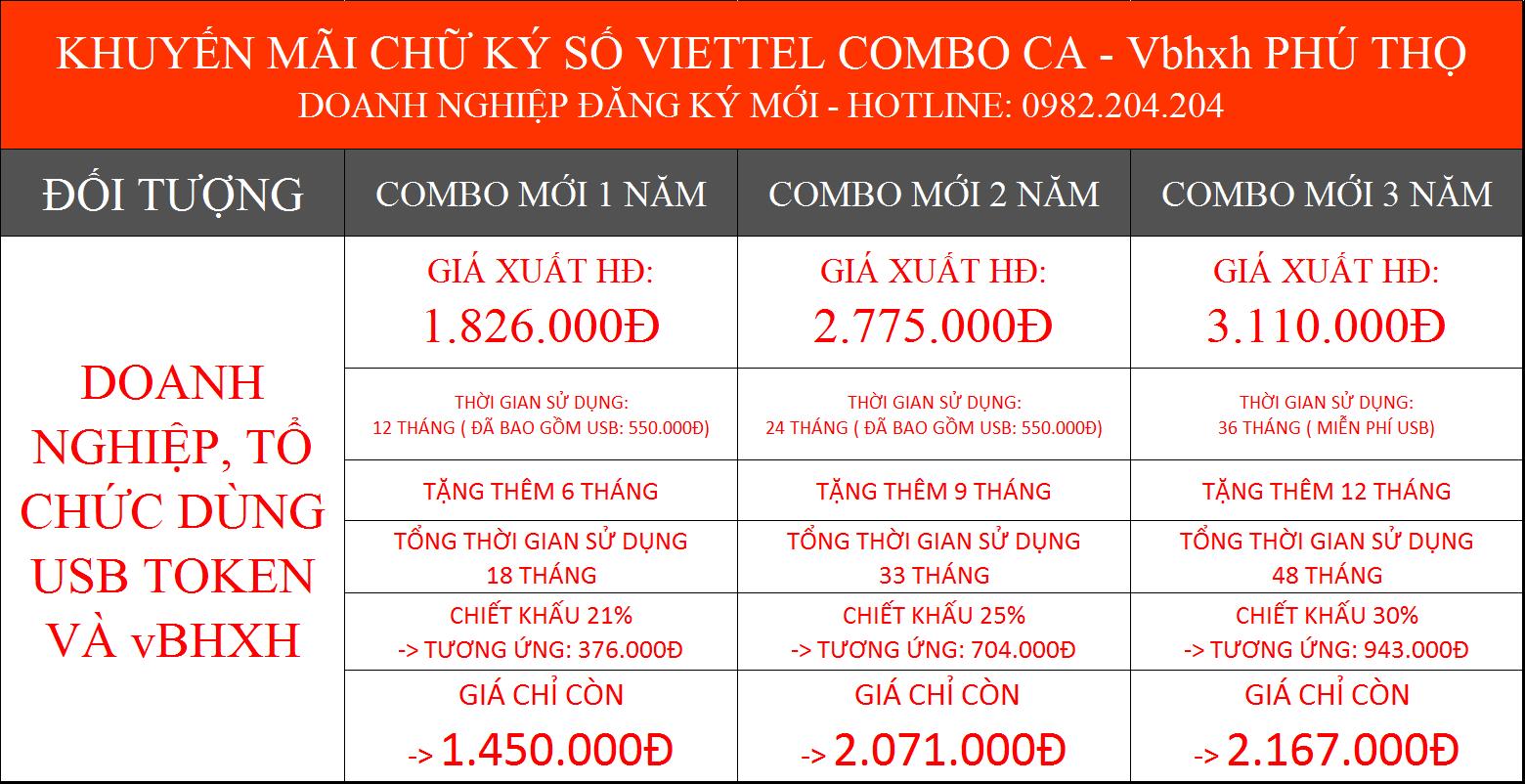 Bảng giá chữ ký số Viettel Phú Thọ combo kèm vBHXH