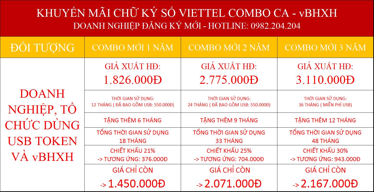 Bảng giá chữ ký số Viettel Thái Nguyên combo kèm vBHXH