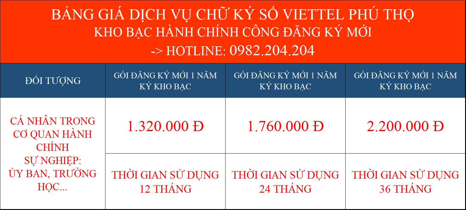 Chữ ký số Viettel Phú Thọ kho bạc