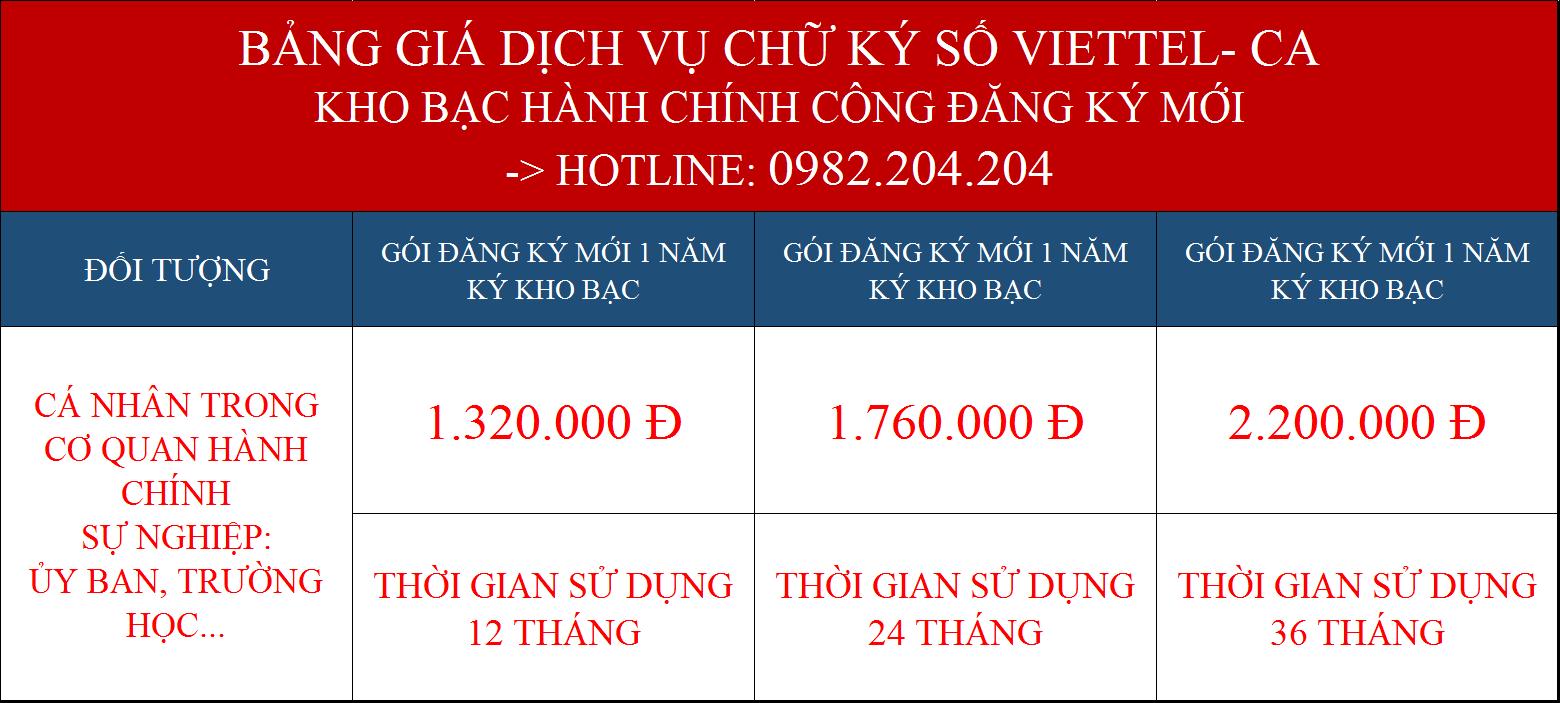 Chữ ký số Viettel Thái Nguyên kho bạc