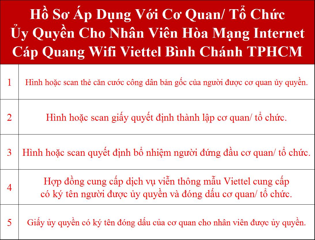 Đăng ký cáp quang Viettel Bình Chánh TPHCM