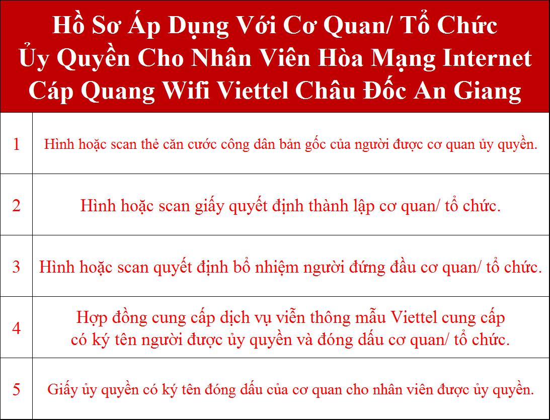 Đăng ký internet Viettel Châu Đốc An giang