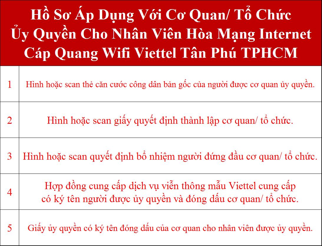 Đăng ký lắp cáp quang Viettel Tân Phú TPHCM