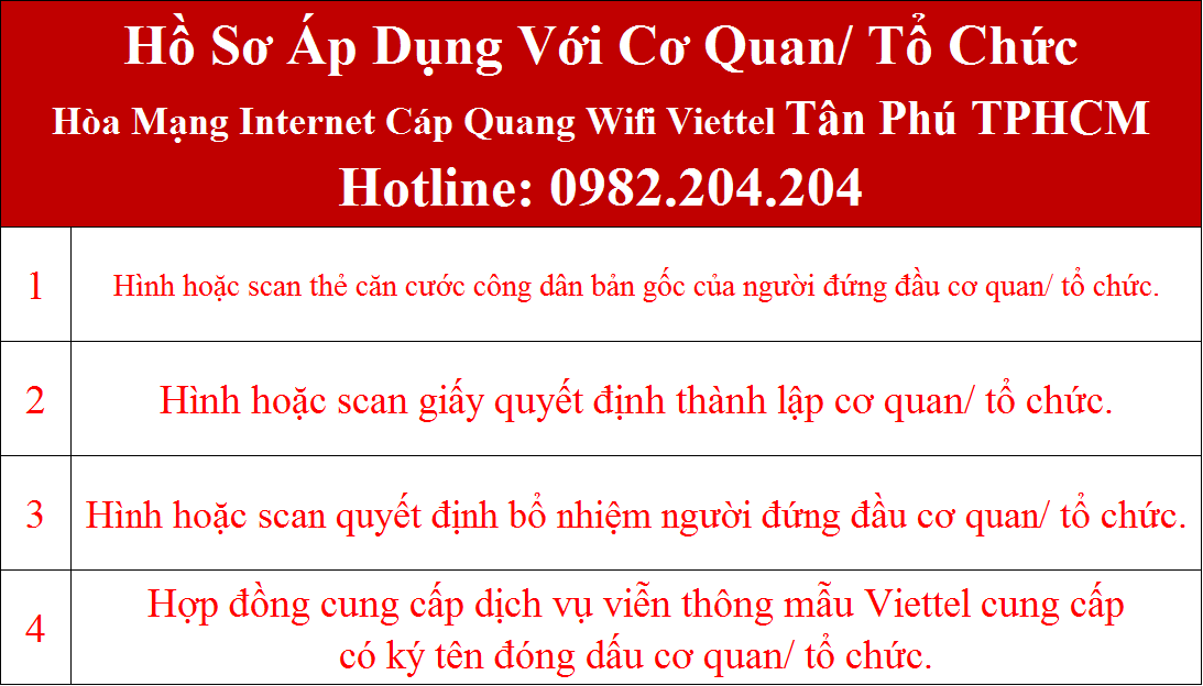 Đăng ký lắp wifi Viettel Tân Phú TPHCm
