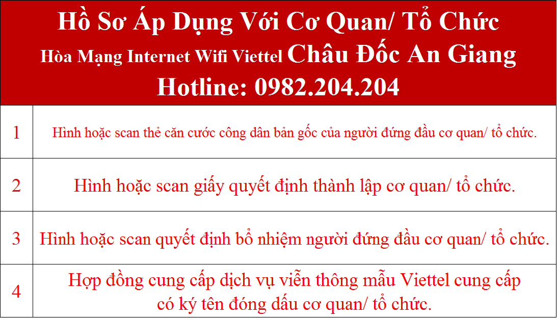 Đăng ký wifi Viettel Châu Đốc An giang