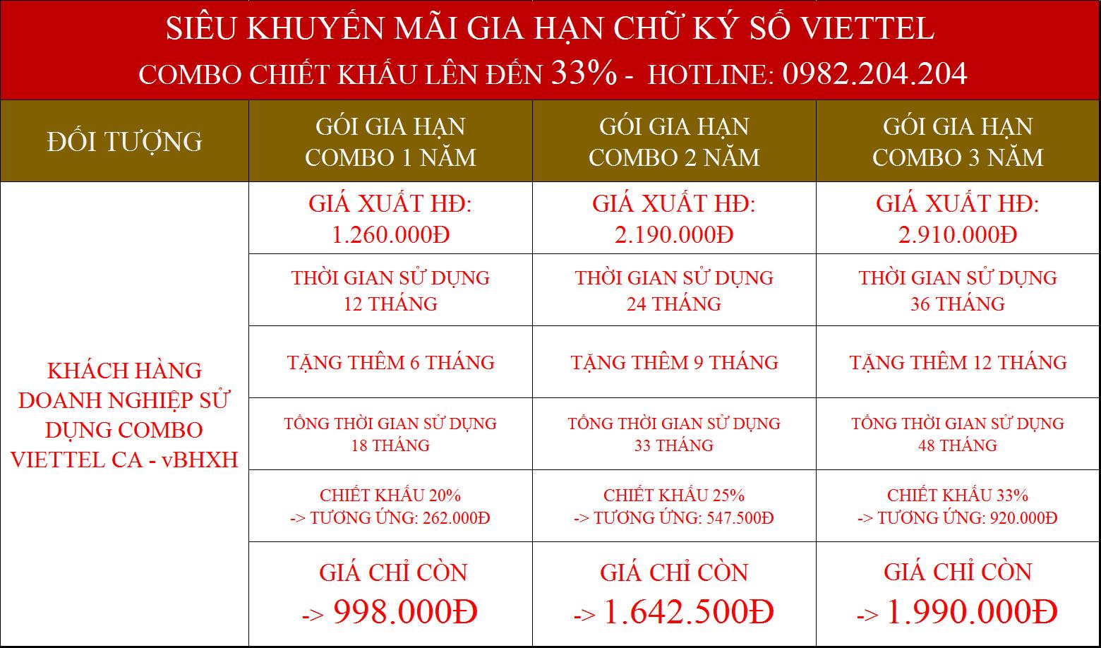Gia Hạn chữ ký số Viettel Thái Nguyên combo kèm vBHXH