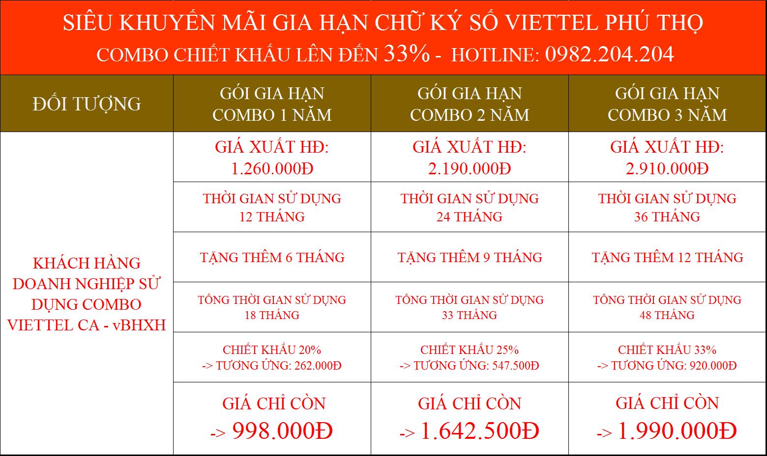 Gia hạn chữ ký số Viettel Phú Thọ combo kèm vBHXH