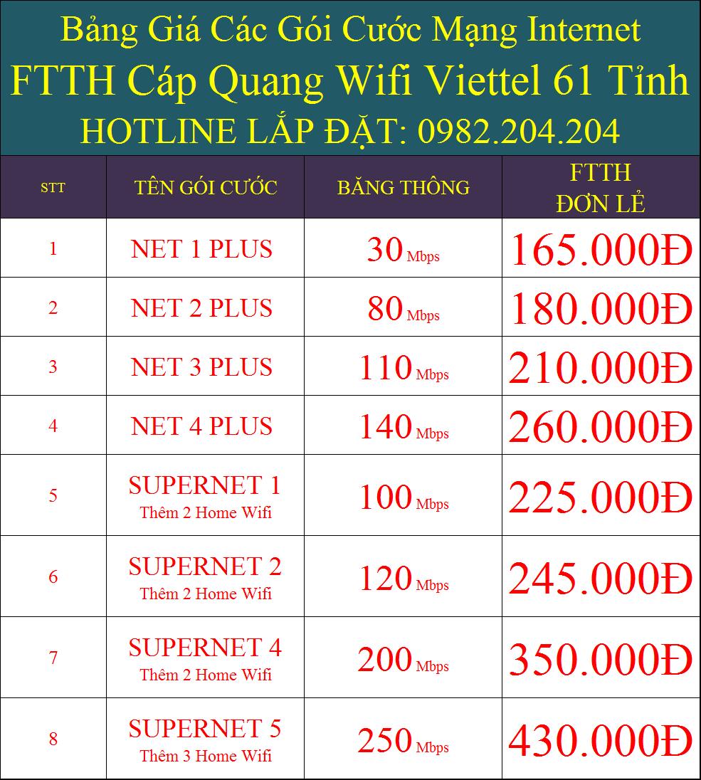 Gói cước wifi Viettel 2022