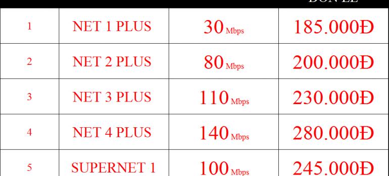 Khuyến Mãi Lắp Cáp Quang Viettel Cần Giờ TPHCM 2021 Mạng Internet Wifi