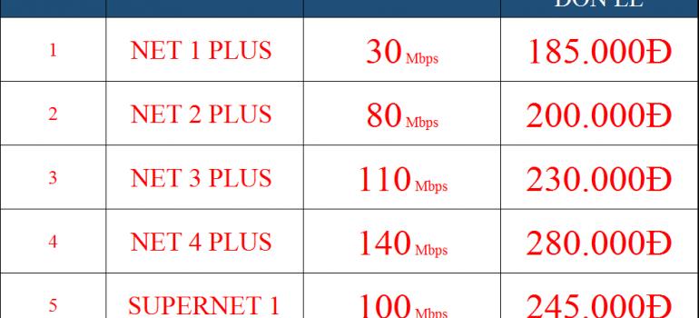 Khuyến Mãi Lắp Mạng Viettel Nhà Bè TPHCM 2021 Internet FTTH Cáp Quang Wifi