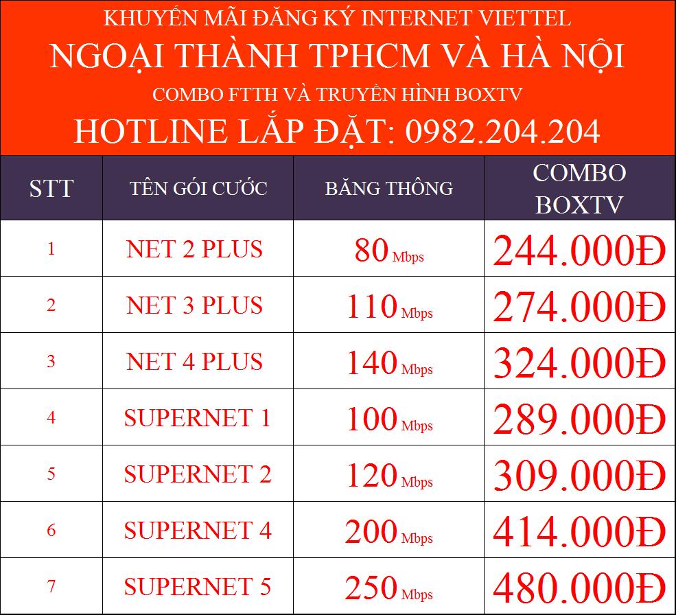 Khuyến mãi đăng ký internet Viettel combo truyền hình cáp ngoại thành Hà Nội TPHCM
