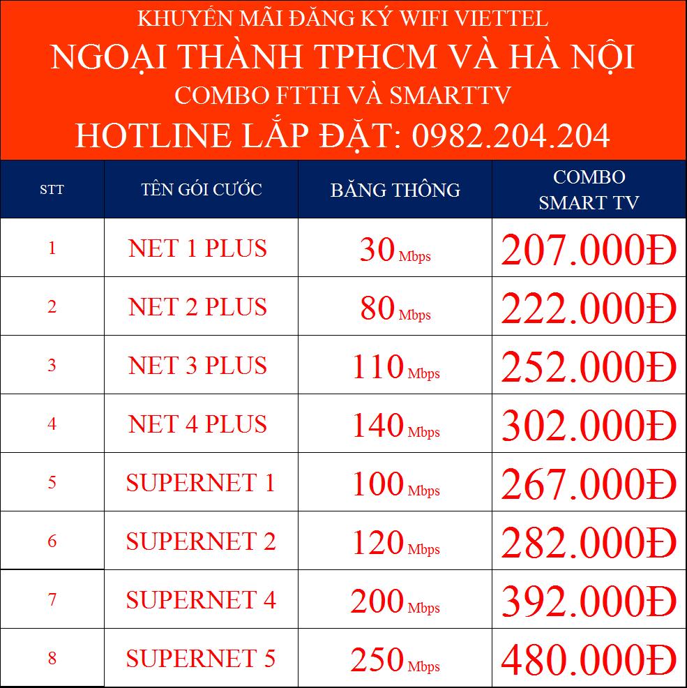 Khuyến mãi đăng ký mạng Viettel combo truyền hình smartTV ngoại thành Hà Nội TPHCM