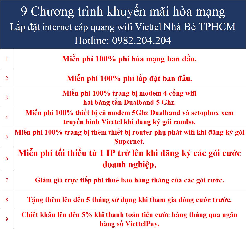 Khuyến mãi internet Viettel Nhà Bè TPHCM