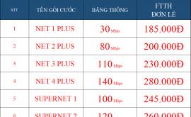Khuyến mãi lắp cáp quang Viettel Củ Chi TPHCM 2021 Mạng Internet FTTH wifi