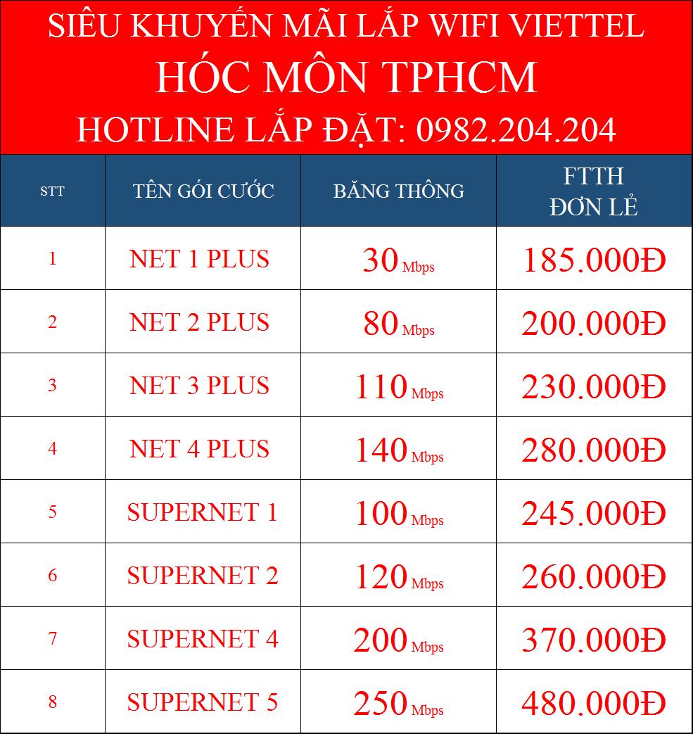 Khuyến mãi lắp internet Viettel Hóc Môn TPHCM 2021 mạng FTTH cáp quang Wifi