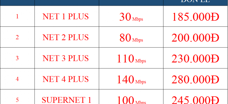 Khuyến mãi lắp mạng Viettel Bình Tân TPHCM 2021 internet FTTH cáp quang wifi
