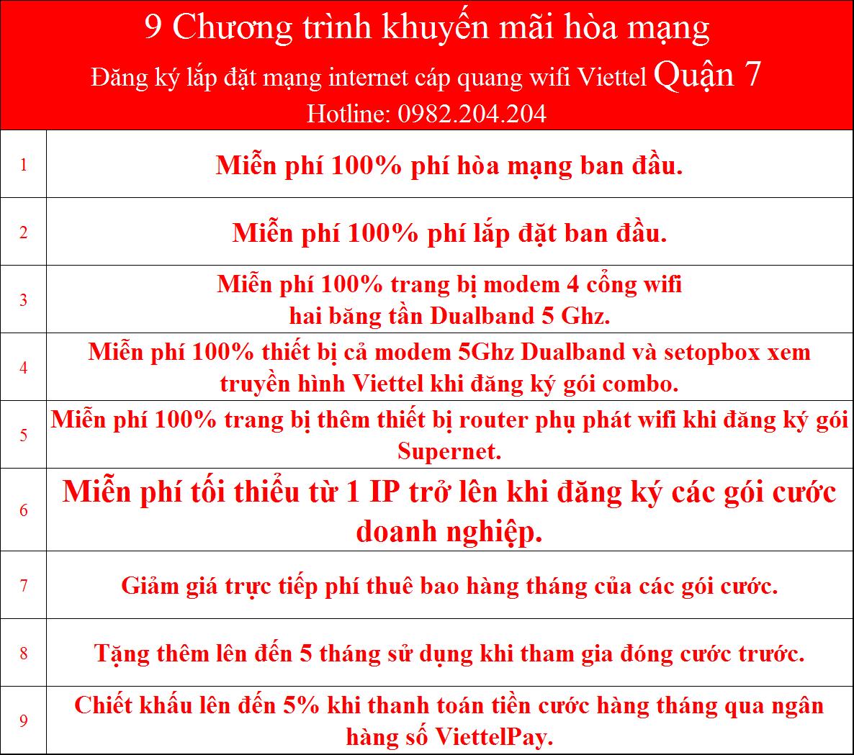 Lắp Đặt Mạng Internet FTTH Cáp Quang Wifi Viettel Quận 7 HCM 2021