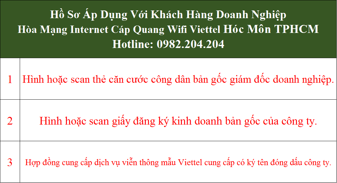 Lắp cáp quang Viettel Hóc Môn TPHCM