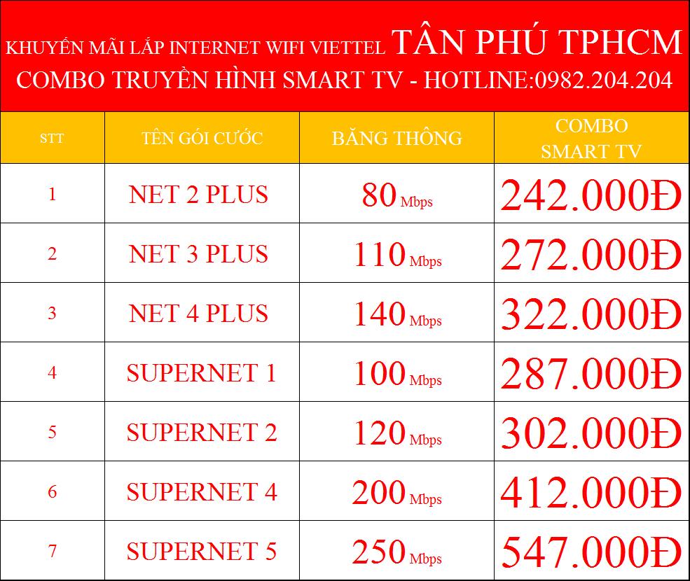 Lắp internet Viettel Tân Phú TPHCM