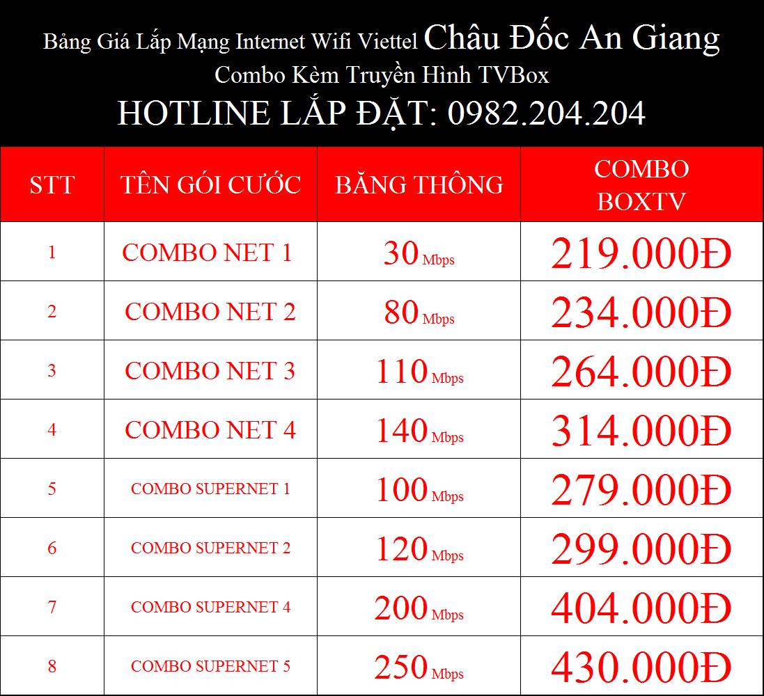 Lắp wifi Viettel Châu Đốc An giang