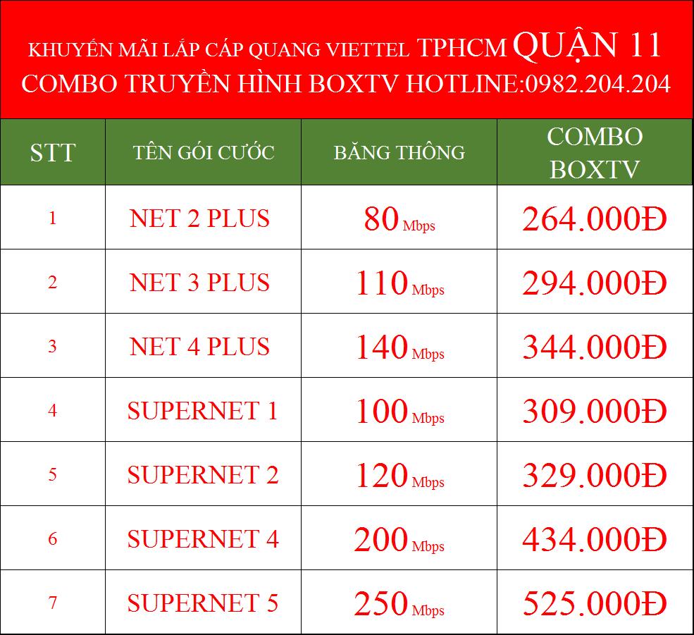 Lắp wifi Viettel Quận 11 TPHCM