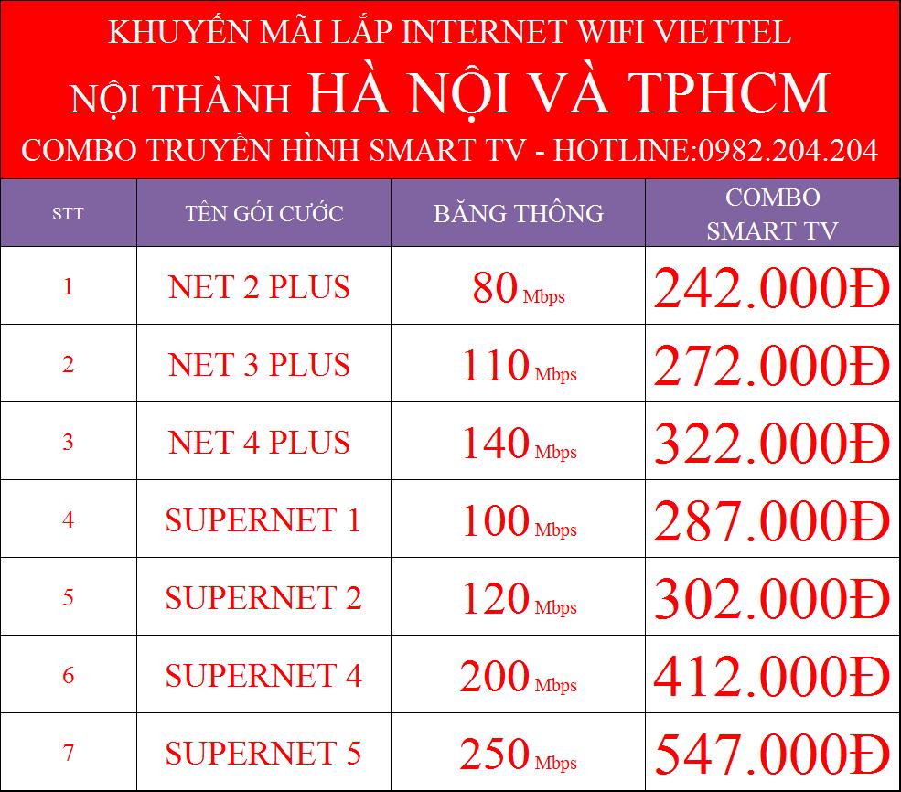 Ưu đãi lắp mạng Viettel các gói cước combo internet truyền hình SmartTV nội thành TPHCM Hà Nội