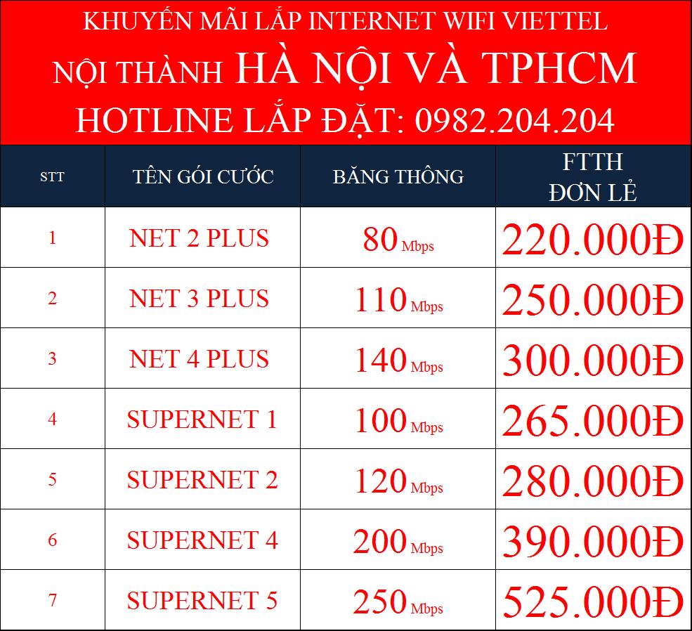 Ưu đãi lắp wifi Viettel các gói cước nội thành TPHCM Hà Nội
