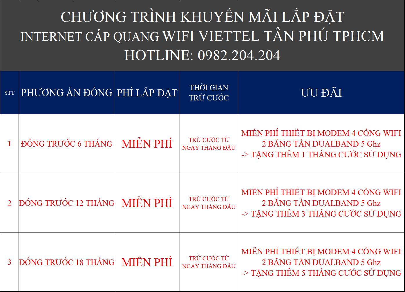 Ưu đãi mạng cáp quang Viettel Tân Phú TPHCM đóng cước trước
