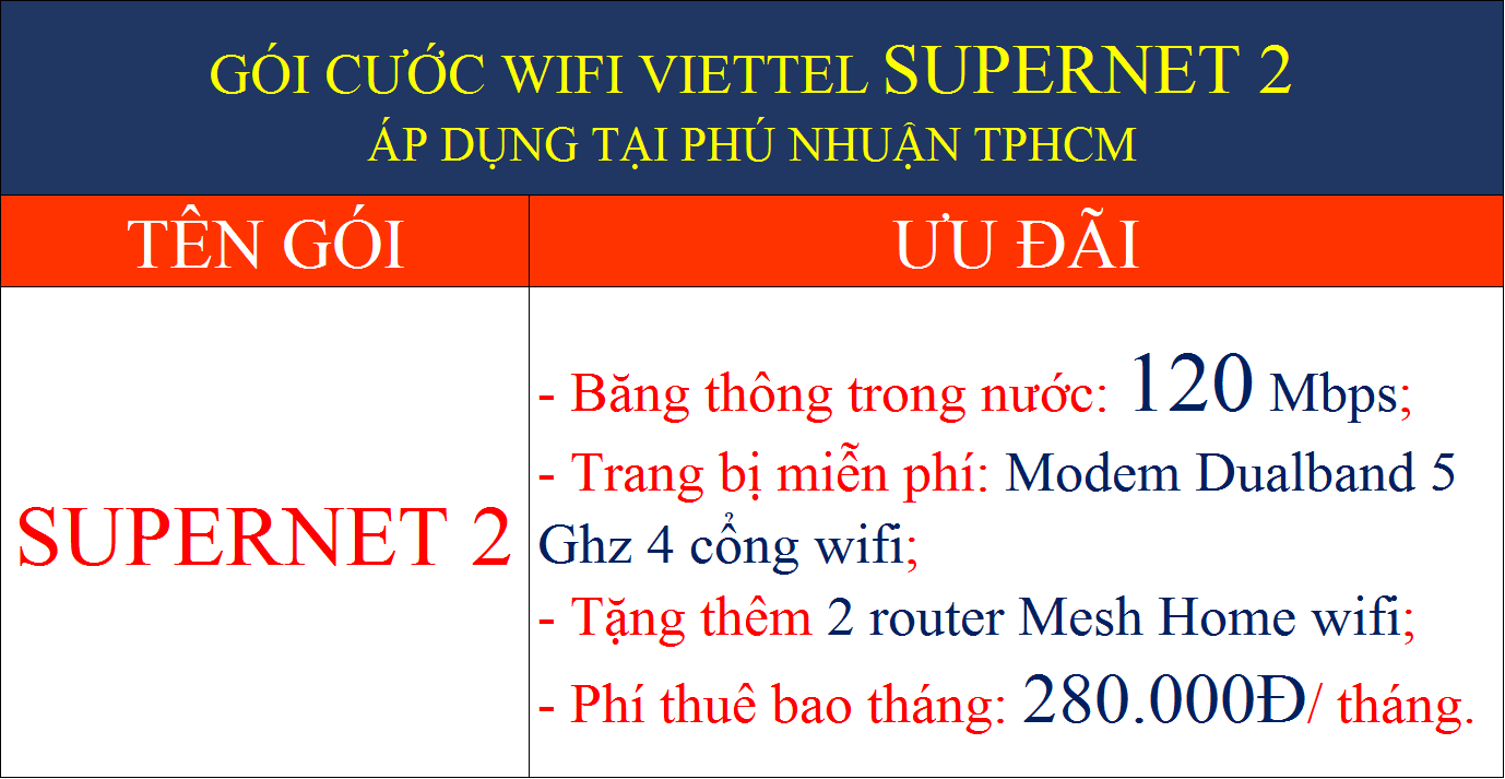 Gói cước wifi Viettel Supernet 2 tại Phú Nhuận TPHCM