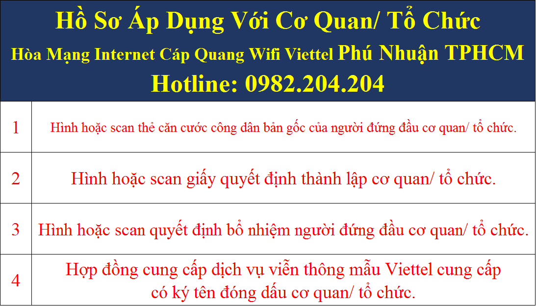 Hồ sơ đăng ký internet Viettel cơ quan tại Phú Nhuận